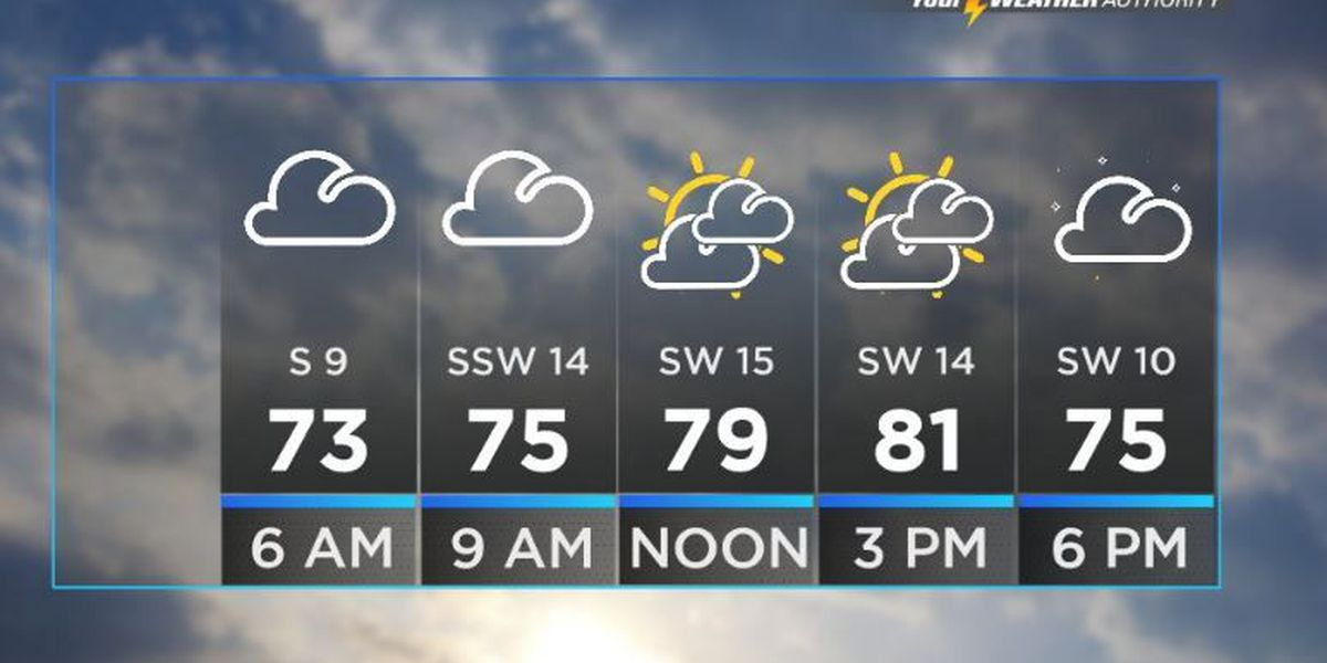Your Weather Authority: Cooler, drier conditions are back