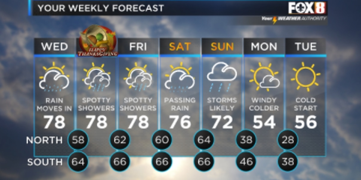 Bruce: A warm and wet pattern into Thanksgiving